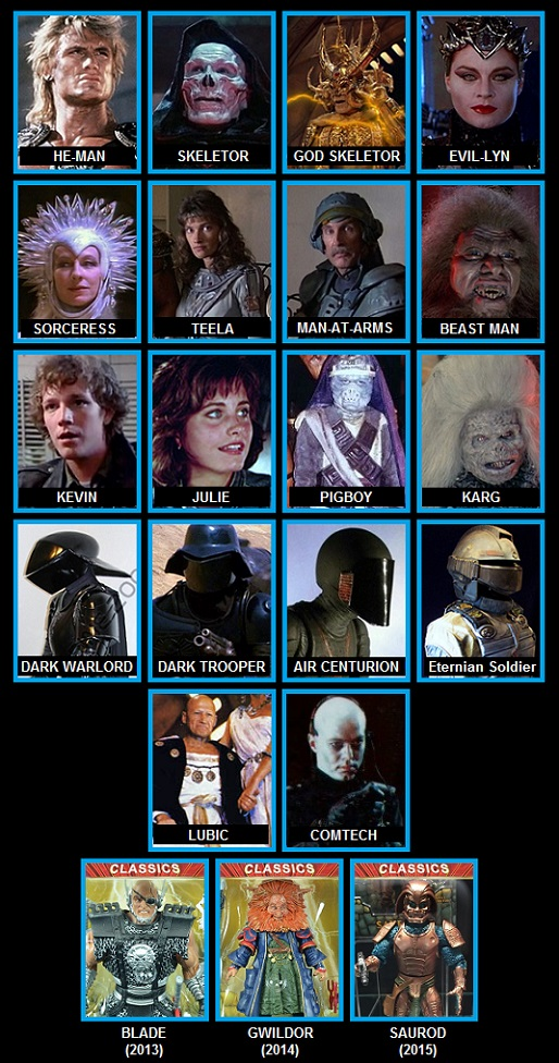 MOTU movie characters